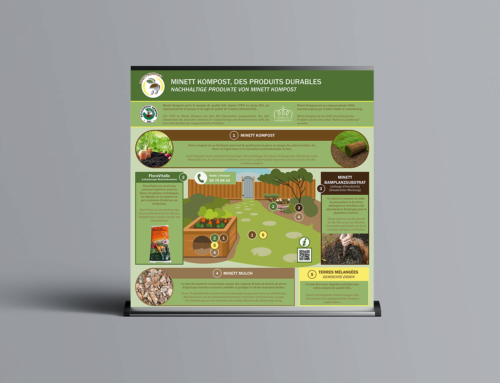 Minett Kompost exposition
