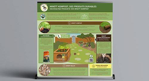 Minett Kompost Virtual Rangers